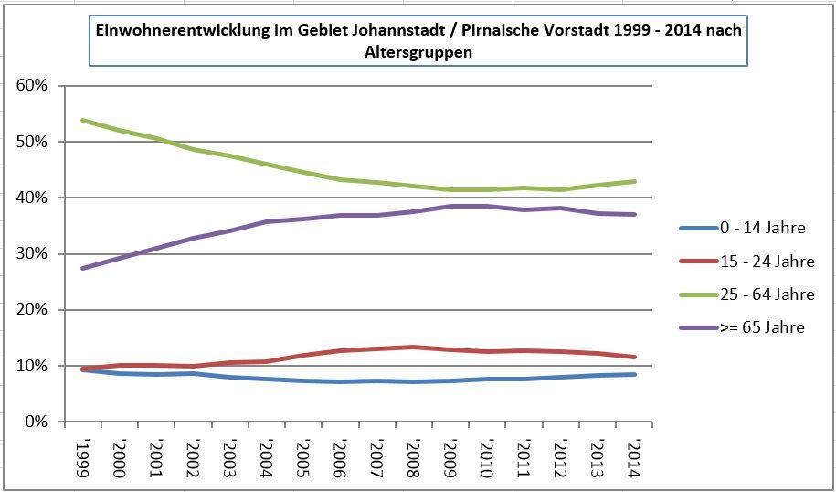 Berühmt 1999 Vorstadt Zündkabel Diagramm Galerie - Elektrische ...